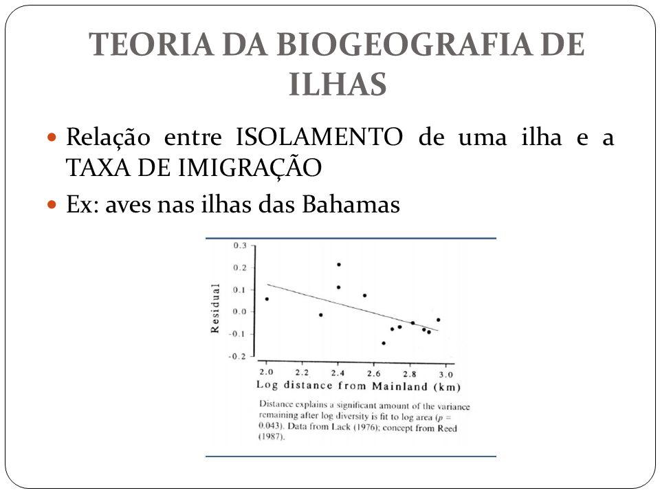 TEORIA DA BIOGEOGRAFIA DE ILHAS