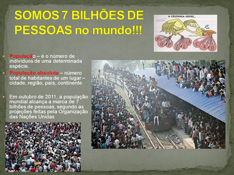 SOMOS 7 BILHÕES DE PESSOAS no mundo!!!