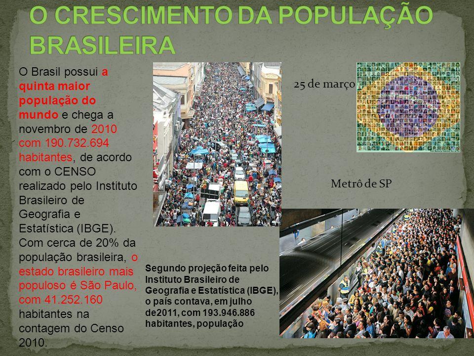 O CRESCIMENTO DA POPULAÇÃO BRASILEIRA