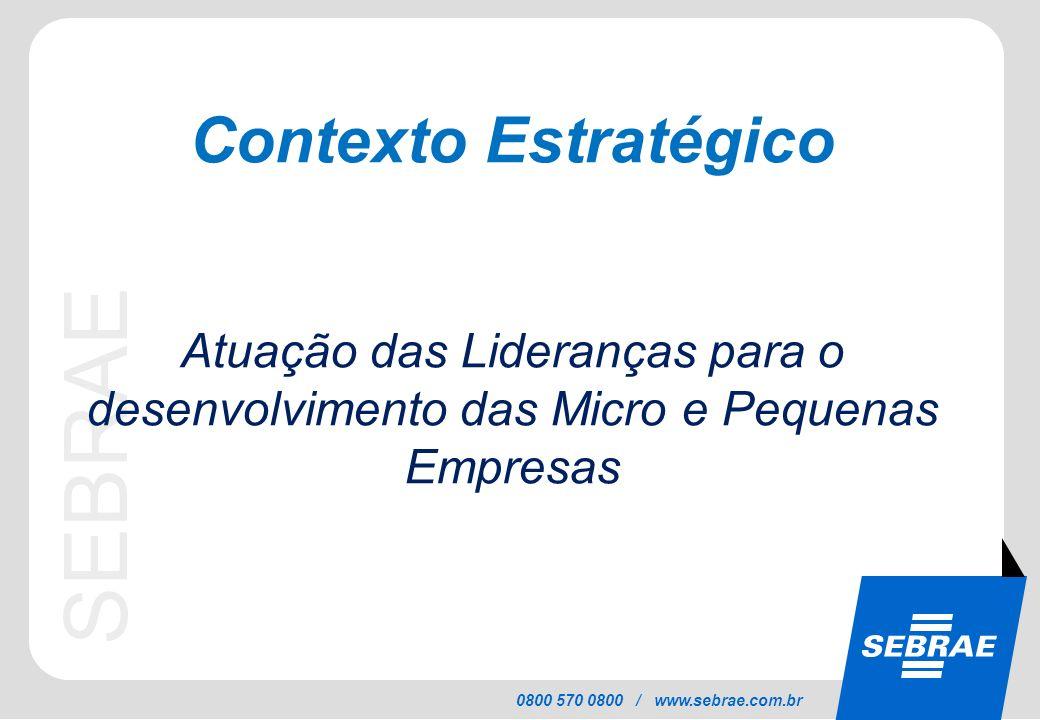 Contexto Estratégico Atuação das Lideranças para o desenvolvimento das Micro e Pequenas Empresas