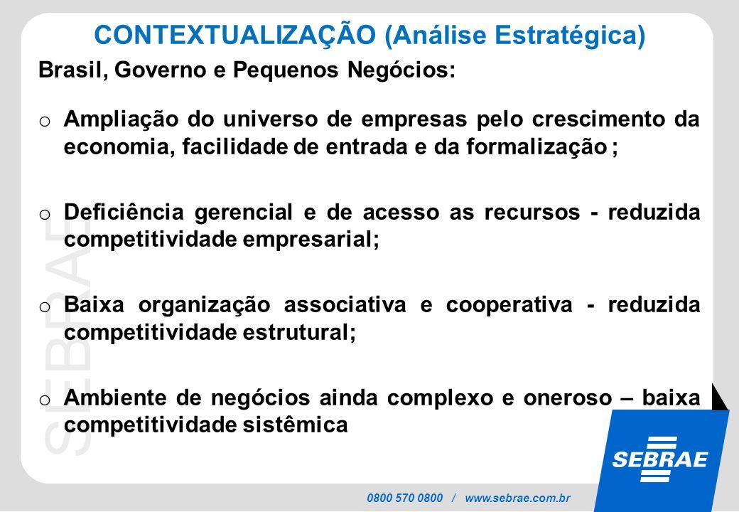CONTEXTUALIZAÇÃO (Análise Estratégica)