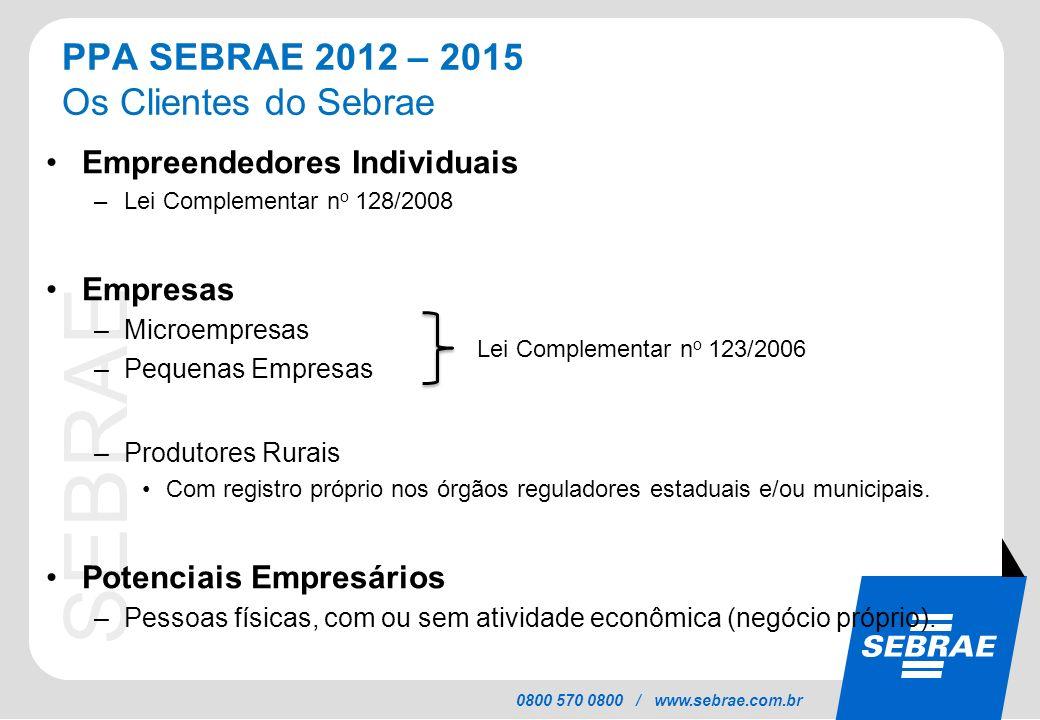 PPA SEBRAE 2012 – 2015 Os Clientes do Sebrae