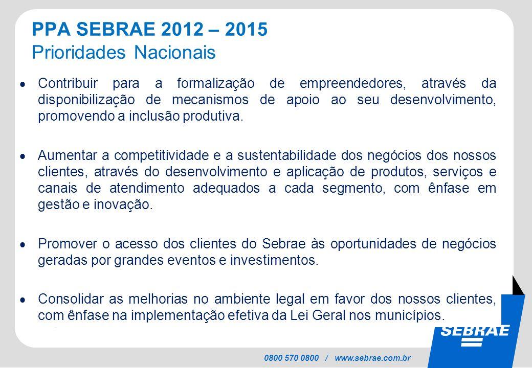 PPA SEBRAE 2012 – 2015 Prioridades Nacionais
