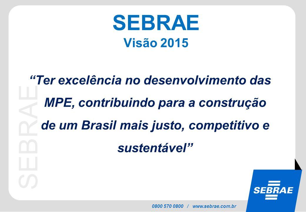 SEBRAE Visão 2015 Ter excelência no desenvolvimento das MPE, contribuindo para a construção de um Brasil mais justo, competitivo e sustentável