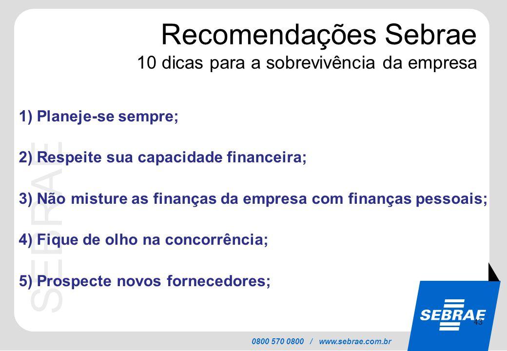 Recomendações Sebrae 10 dicas para a sobrevivência da empresa