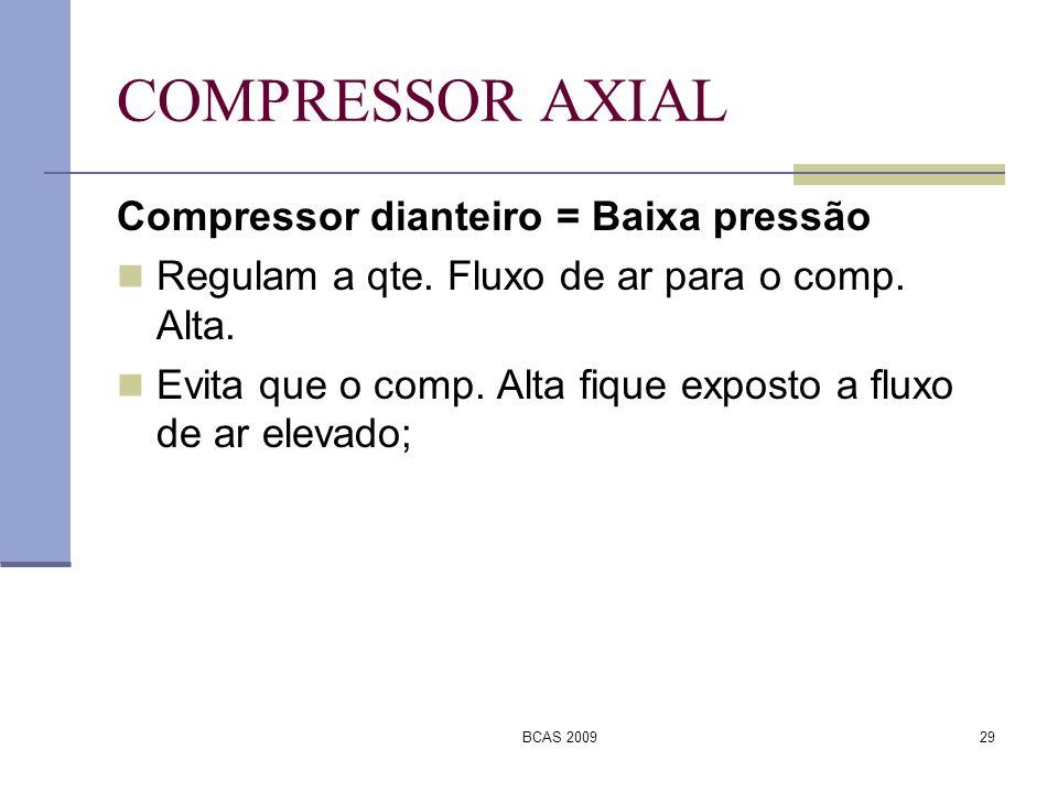 COMPRESSOR AXIAL Compressor dianteiro = Baixa pressão