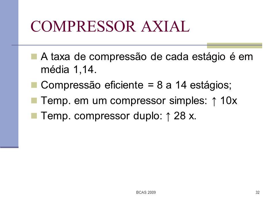 COMPRESSOR AXIAL A taxa de compressão de cada estágio é em média 1,14.
