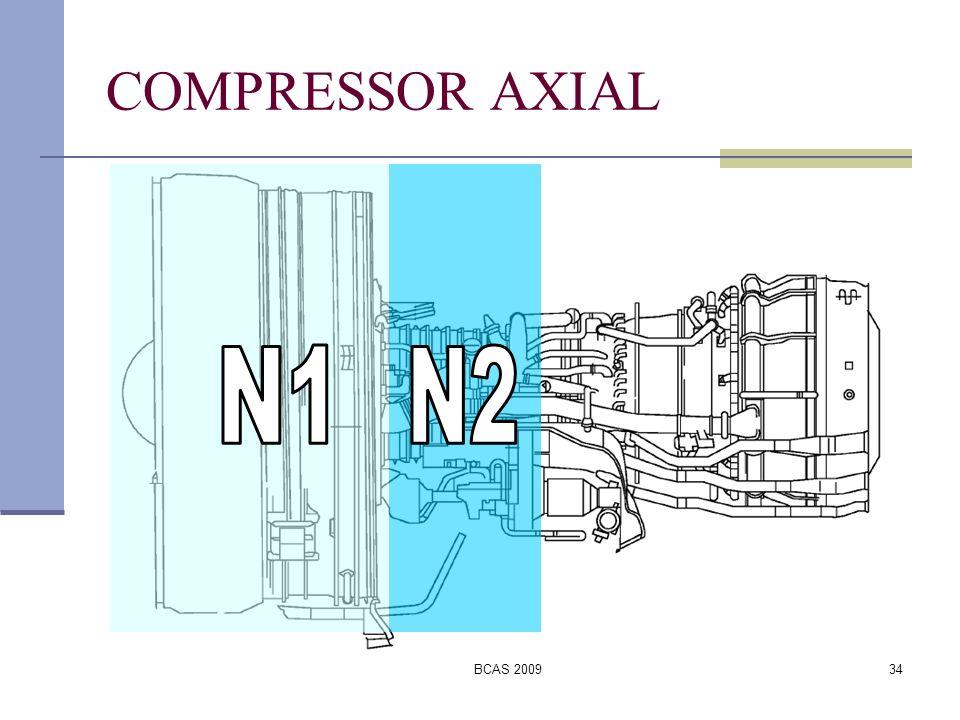 COMPRESSOR AXIAL N1 N2 BCAS 2009