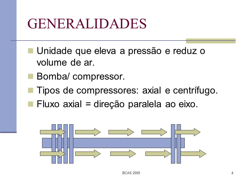 GENERALIDADES Unidade que eleva a pressão e reduz o volume de ar.
