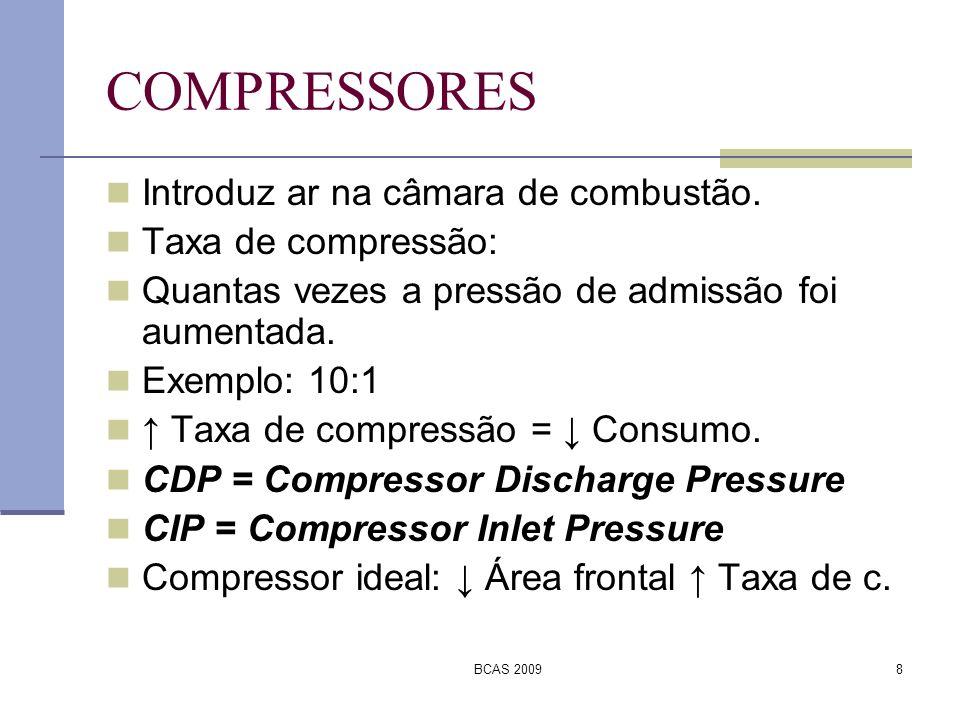COMPRESSORES Introduz ar na câmara de combustão. Taxa de compressão: