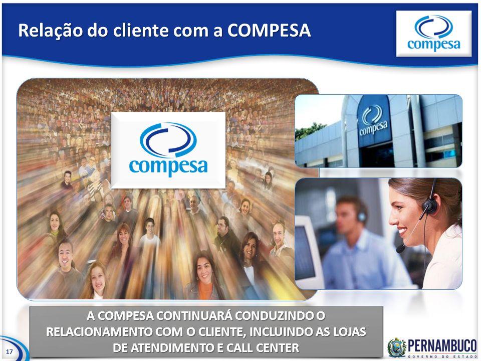 Relação do cliente com a COMPESA