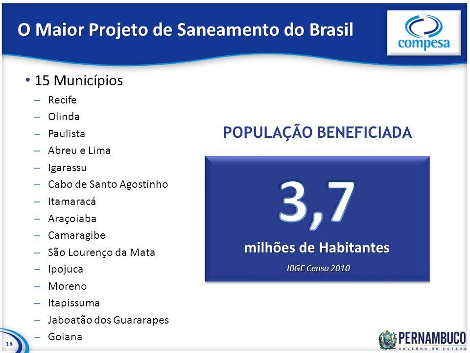 O Maior Projeto de Saneamento do Brasil