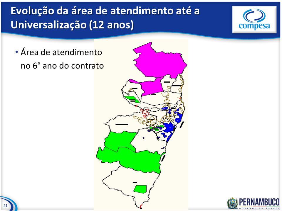 Evolução da área de atendimento até a Universalização (12 anos)