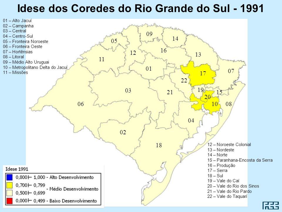 Idese dos Coredes do Rio Grande do Sul - 1991