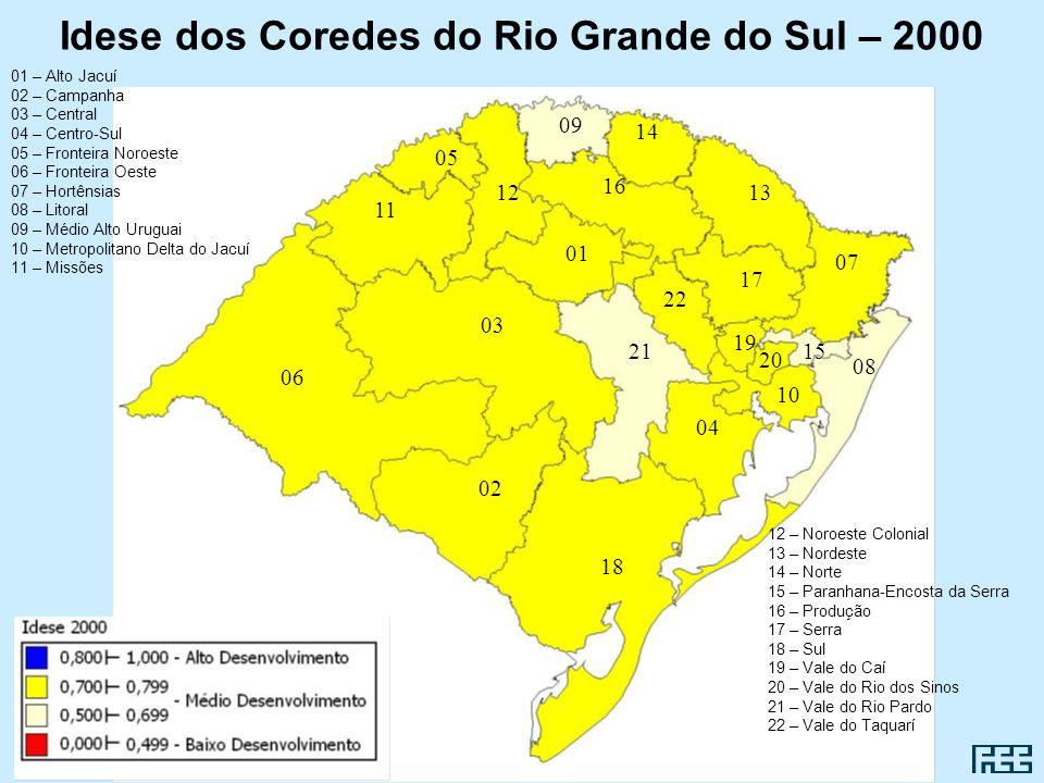 Idese dos Coredes do Rio Grande do Sul – 2000