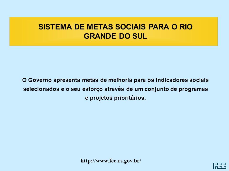 SISTEMA DE METAS SOCIAIS PARA O RIO GRANDE DO SUL