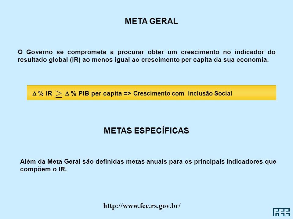 META GERAL METAS ESPECÍFICAS