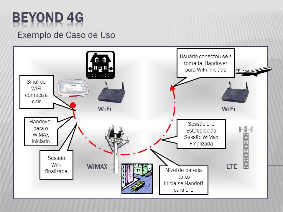 Beyond 4G Exemplo de Caso de Uso WiFi WiFi LTE WiMAX