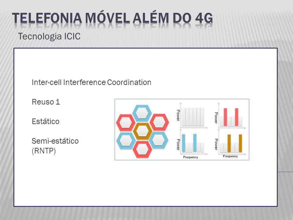 Telefonia Móvel Além do 4G