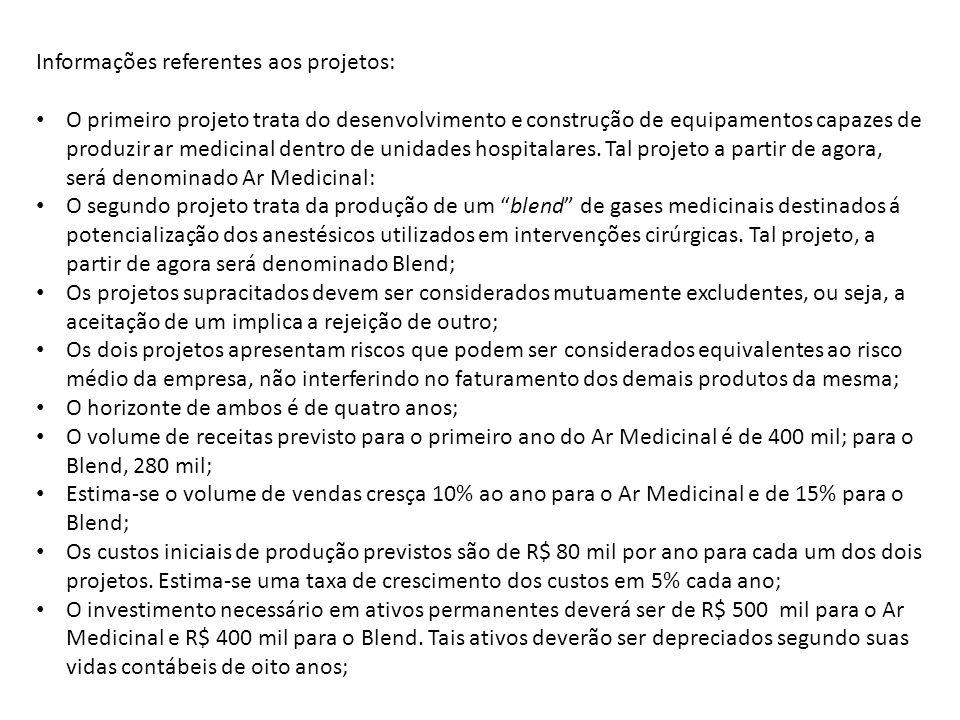 Informações referentes aos projetos: