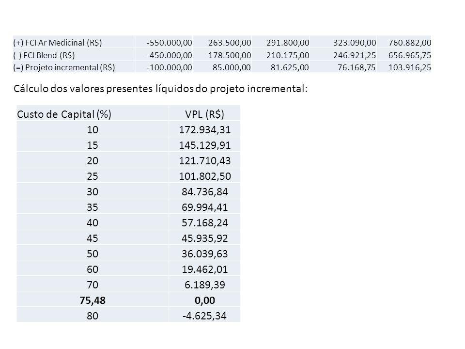 Cálculo dos valores presentes líquidos do projeto incremental: