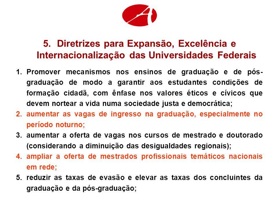Diretrizes para Expansão, Excelência e Internacionalização das Universidades Federais