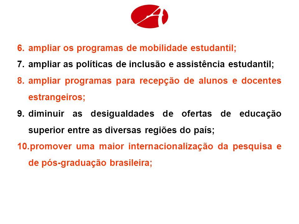 ampliar os programas de mobilidade estudantil;