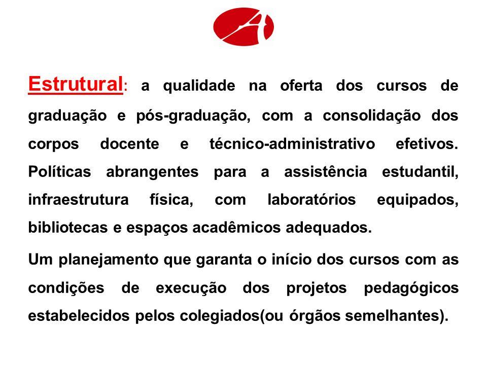 Estrutural: a qualidade na oferta dos cursos de graduação e pós-graduação, com a consolidação dos corpos docente e técnico-administrativo efetivos. Políticas abrangentes para a assistência estudantil, infraestrutura física, com laboratórios equipados, bibliotecas e espaços acadêmicos adequados.
