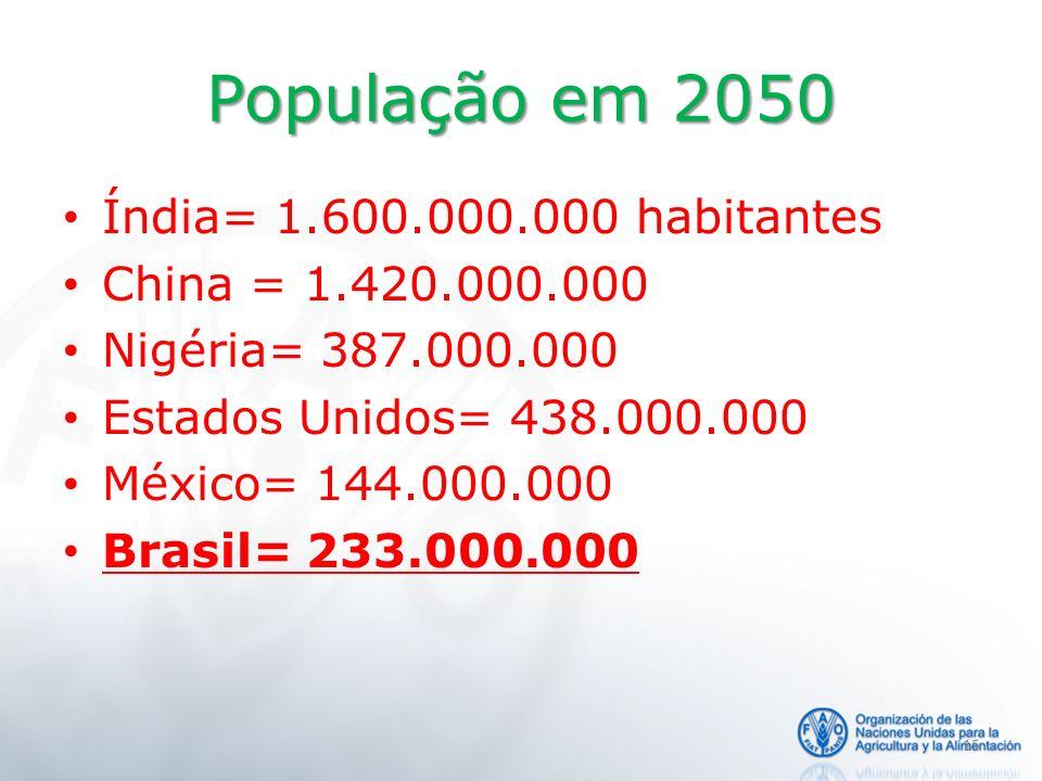 População em 2050 Índia= 1.600.000.000 habitantes