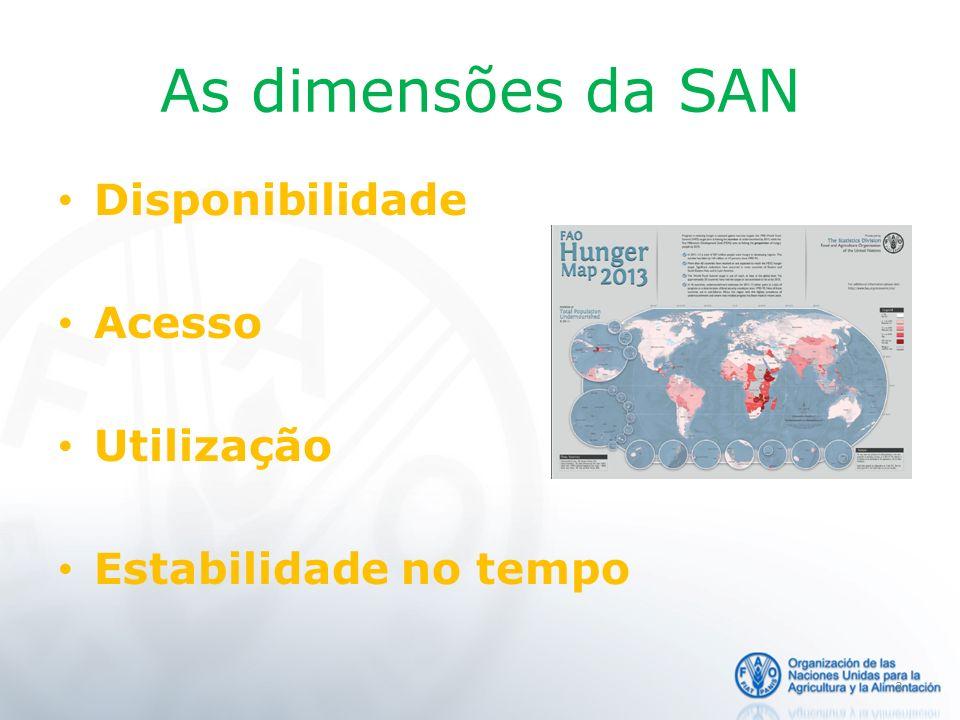 As dimensões da SAN Disponibilidade Acesso Utilização