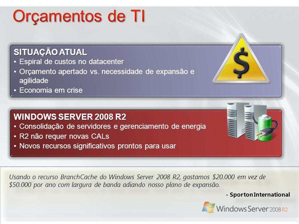 Orçamentos de TI SITUAÇÃO ATUAL WINDOWS SERVER 2008 R2