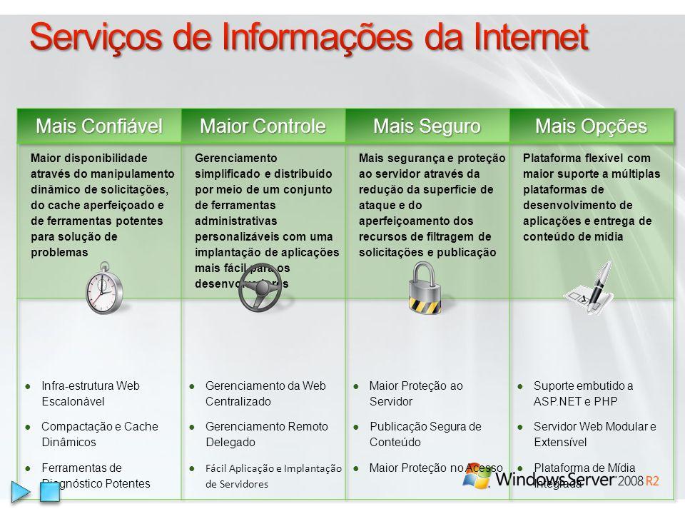 Serviços de Informações da Internet