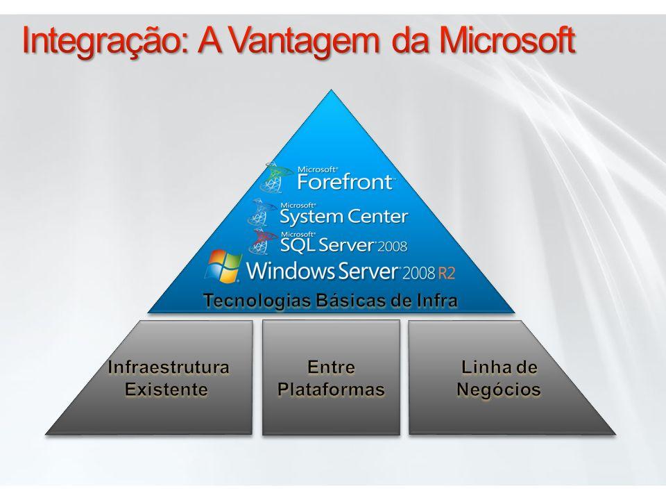 Integração: A Vantagem da Microsoft