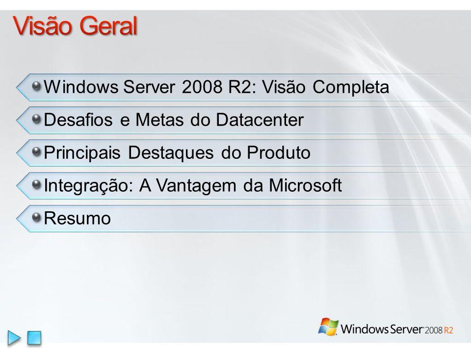 Visão Geral Windows Server 2008 R2: Visão Completa