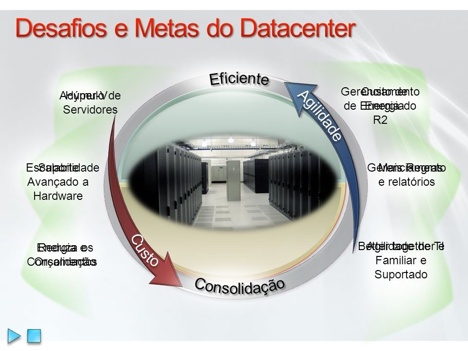 Desafios e Metas do Datacenter
