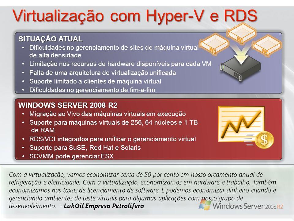 Virtualização com Hyper-V e RDS