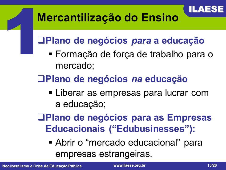 Mercantilização do Ensino
