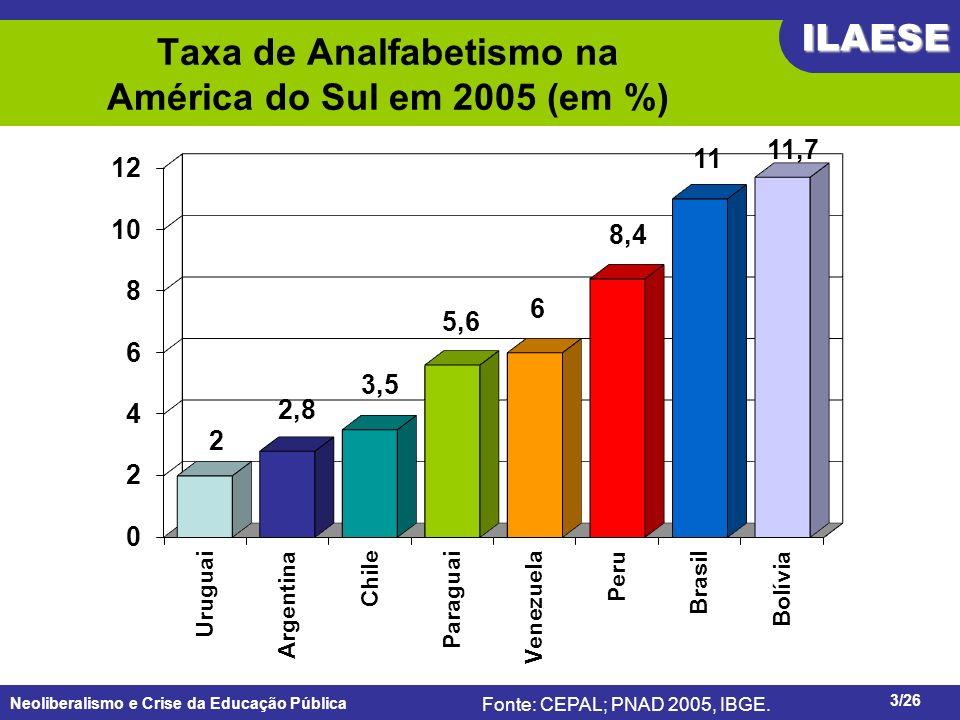 Taxa de Analfabetismo na América do Sul em 2005 (em %)