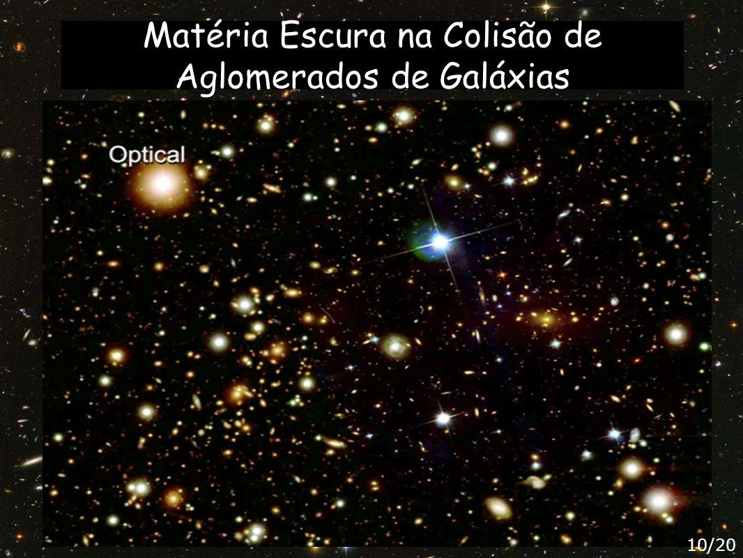 Matéria Escura na Colisão de Aglomerados de Galáxias