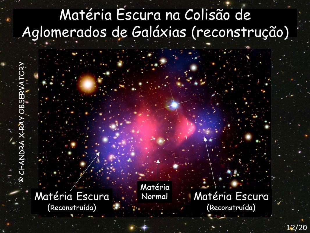 Matéria Escura na Colisão de Aglomerados de Galáxias (reconstrução)