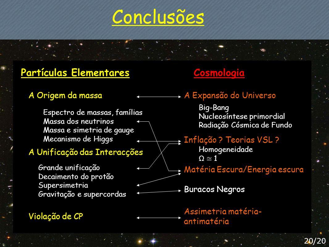 Conclusões Partículas Elementares Cosmologia A Origem da massa