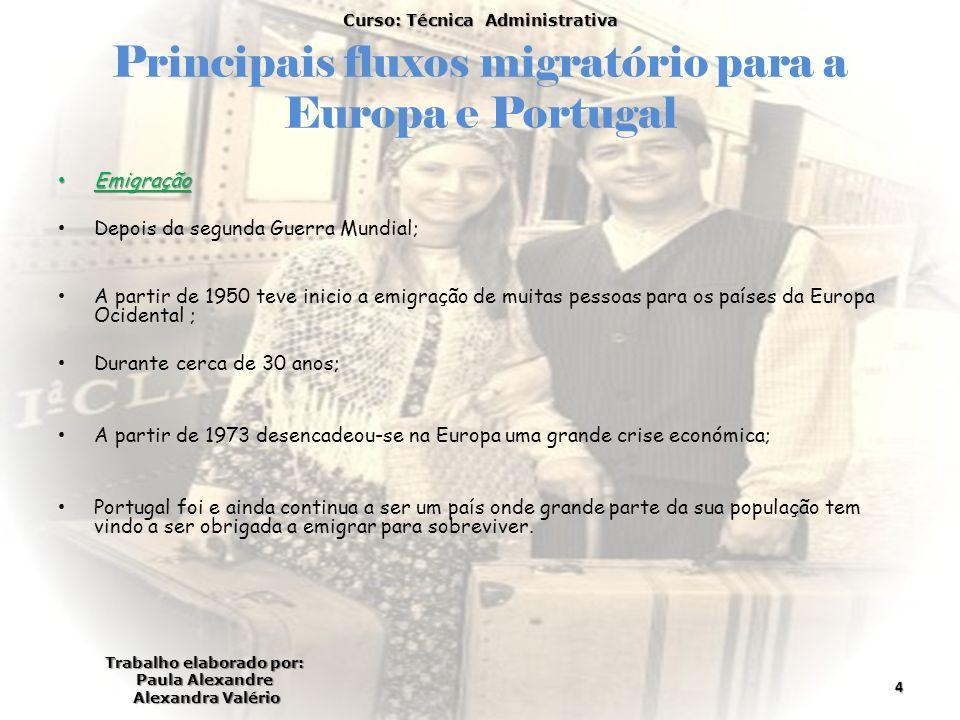 Principais fluxos migratório para a Europa e Portugal