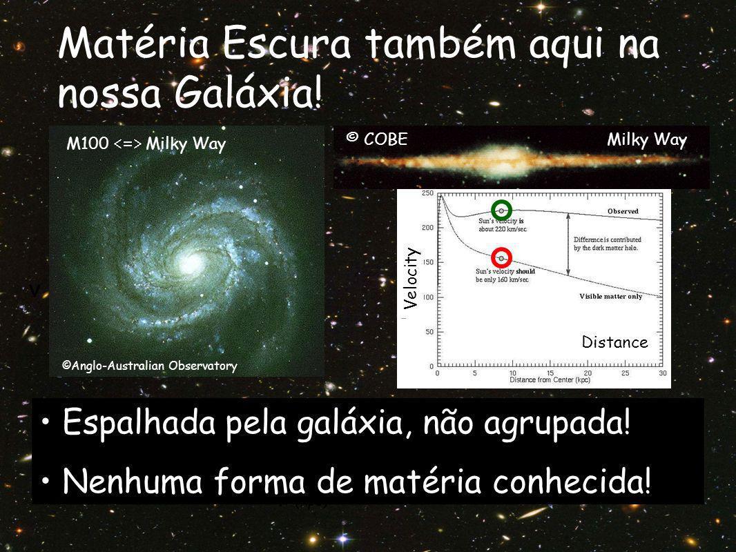 Matéria Escura também aqui na nossa Galáxia!