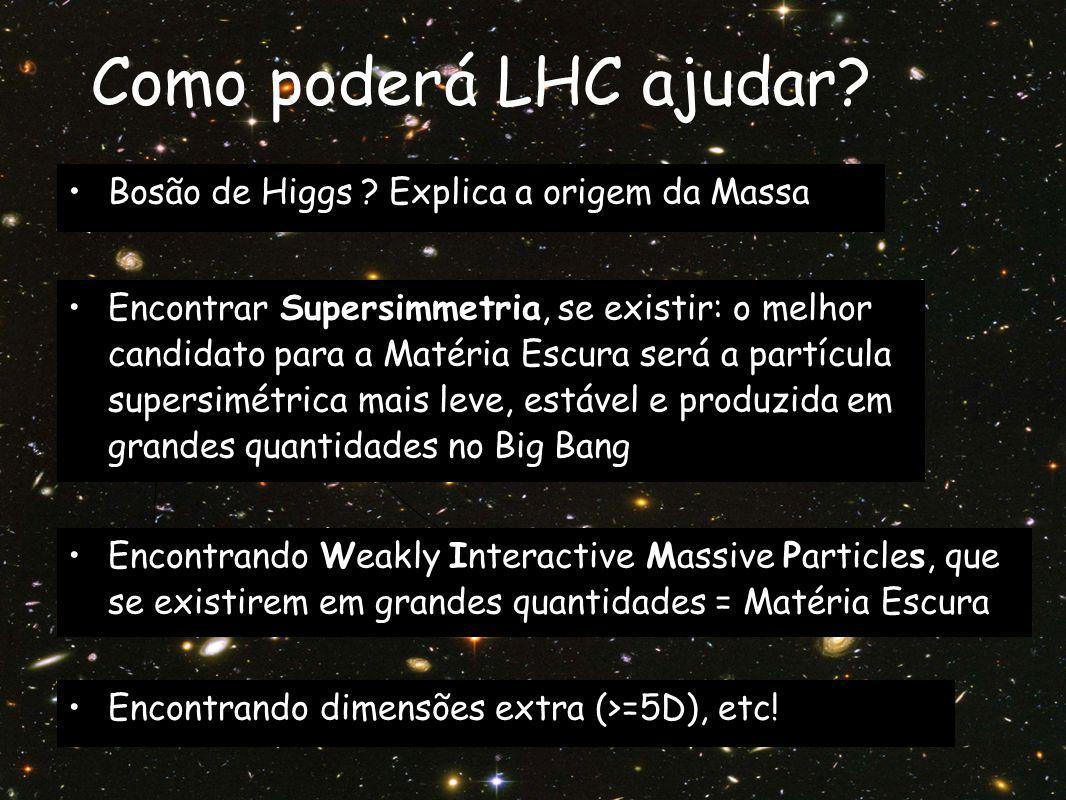 Como poderá LHC ajudar Bosão de Higgs Explica a origem da Massa