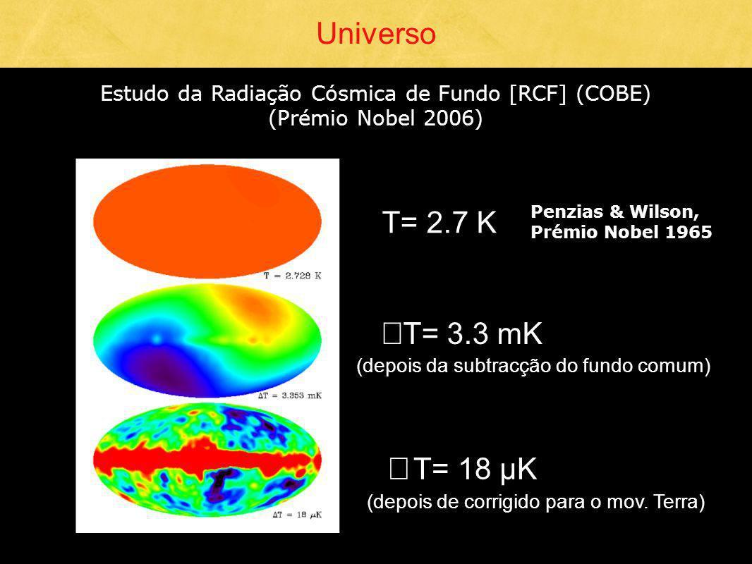 ΔT= 3.3 mK Δ T= 18 µK Universo T= 2.7 K