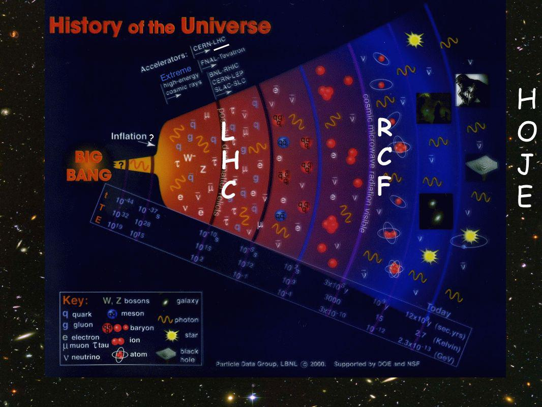 History of Our Universe