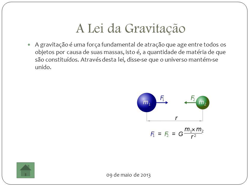 A Lei da Gravitação