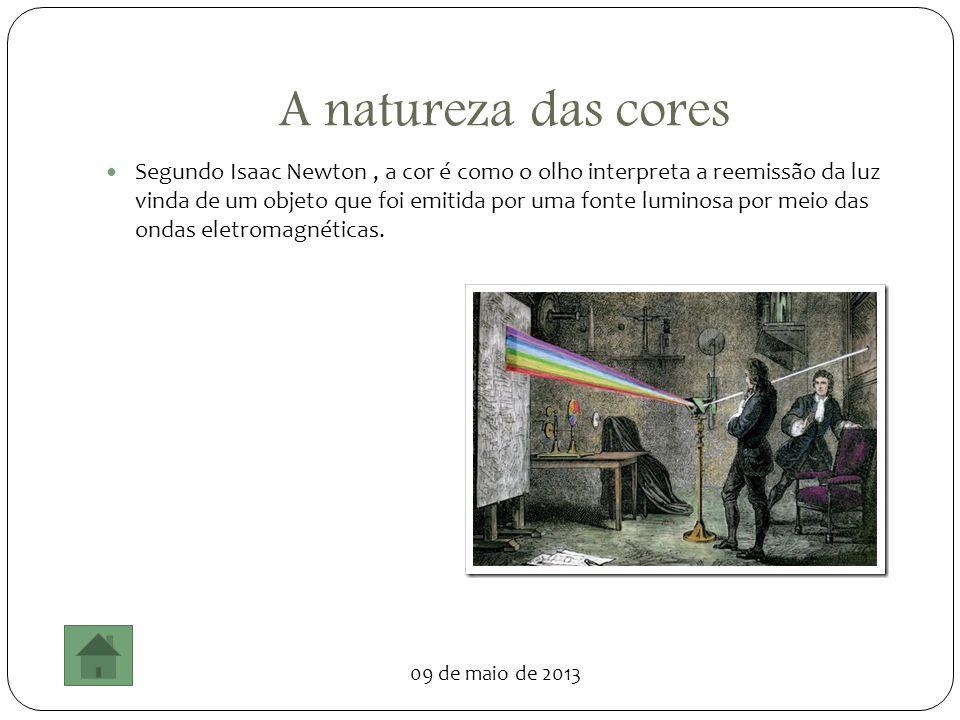 A natureza das cores