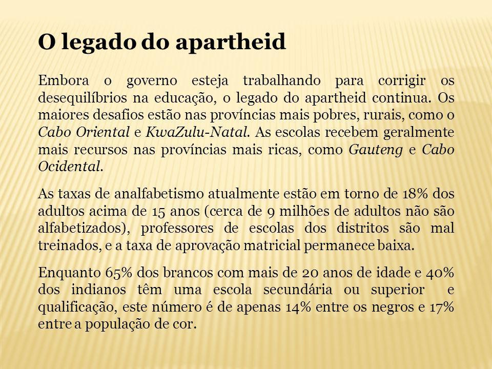 O legado do apartheid