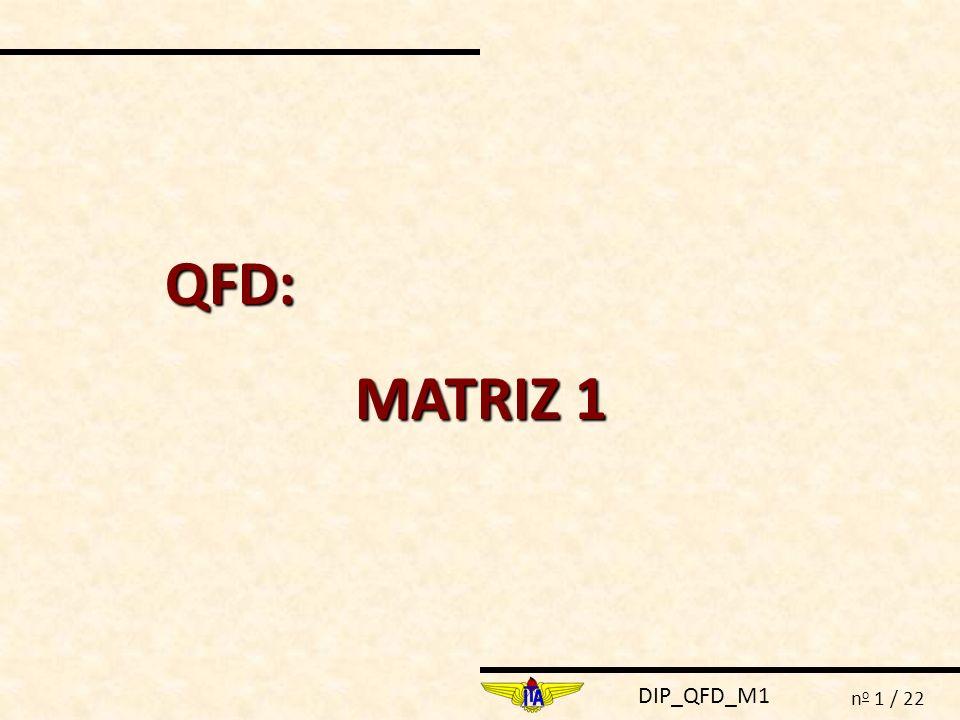 QFD: MATRIZ 1